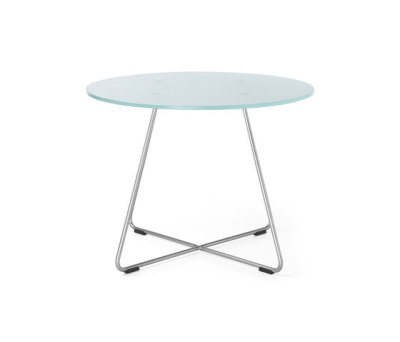 Table SV40 by PROFIM