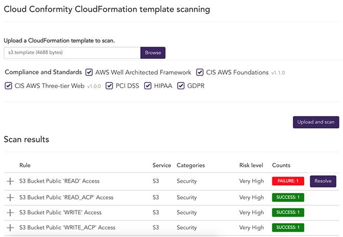 Cloud Conformity Introduces A True Preventative Security