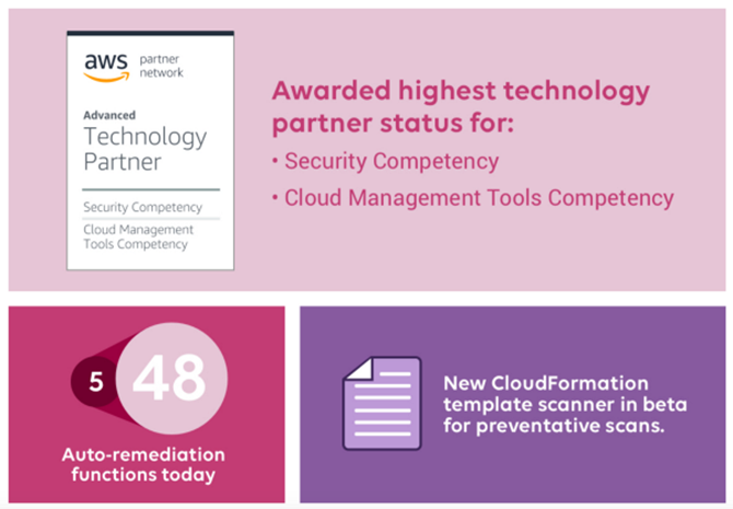 AWS highest technology partner status for: Security Competency and Cloud Management Tool Competency