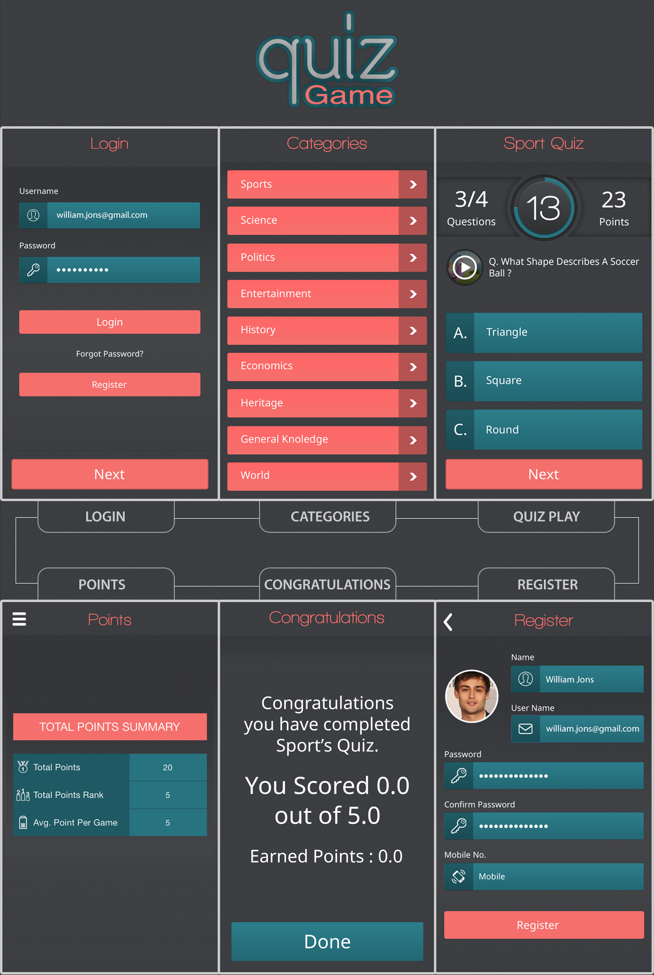 Quiz iOS & Android Game/App with Backend. - 4