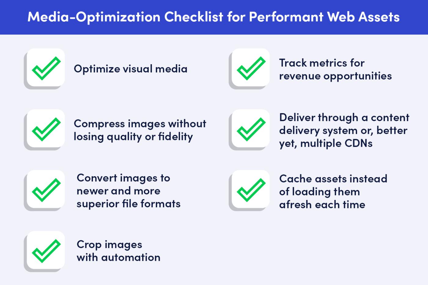 Media-optimization