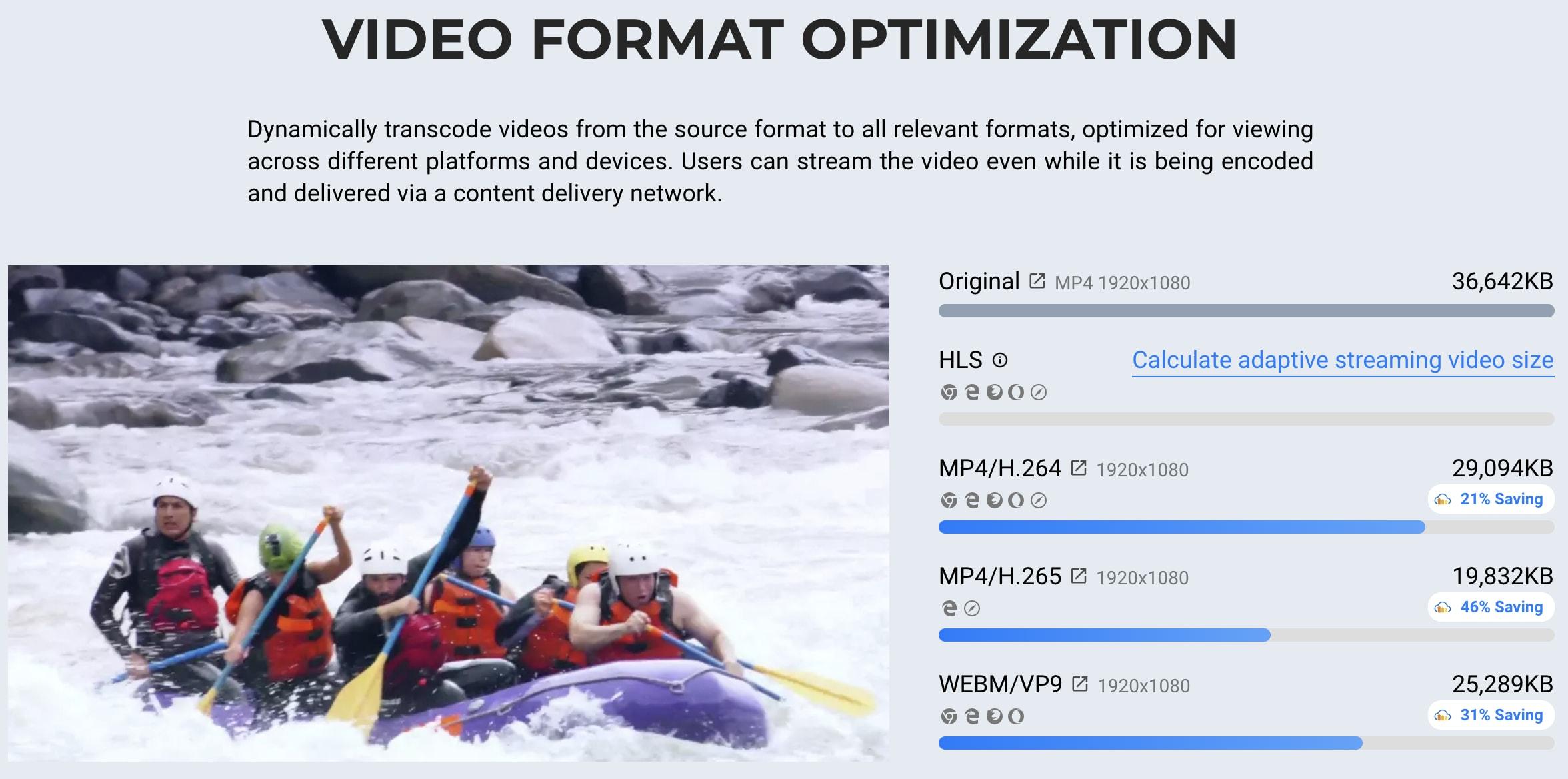 video format optimization