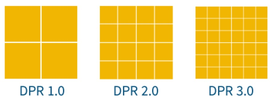 DPR illustration
