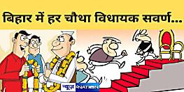 बिहार में हर चौथा विधायक सवर्ण, जानिए नई विधानसभा का जातीय समीकरण.....