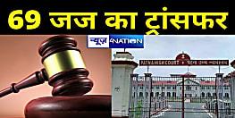 बिहार में जजों का प्रमोशन, पटना HC की अनुशंसा पर 69 न्यायाधीशों का हुआ ट्रांसफर