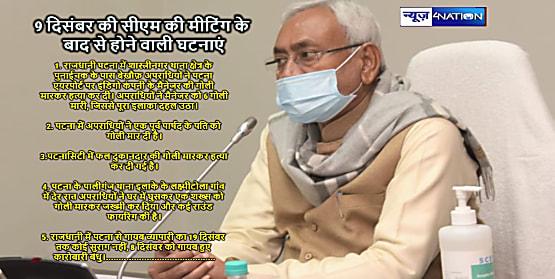 CM साहब... सुशासन का चेहरा इतना 'बदरंग' हो चुका है कि शायद आपने भी नहीं सोचा होगा! समय मिले तो अपराध के इन आंकड़ों में झांक लीजिएगा
