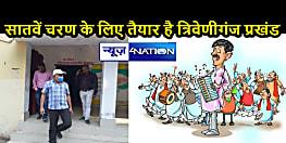 BIHAR NEWS: पंचायत चुनाव के 7वें चरण के लिए तैयारियां पूरी, 19 अक्टूबर से शुरू होगा नामांकन का सिलसिला