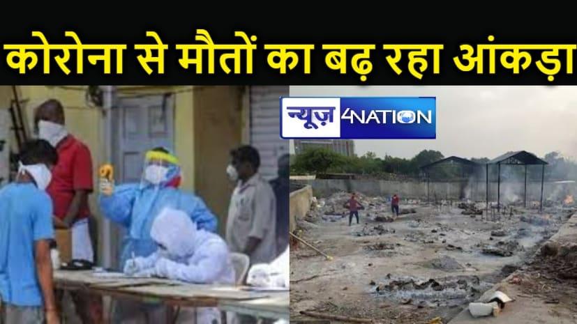 Bihar Corona Death : मौत का तांडव, इस साल अप्रैल के 15 दिन में हीं 99 लोगों की मौत जबकि पिछले साल चार महीने में सिर्फ 68 लोग मरे थे