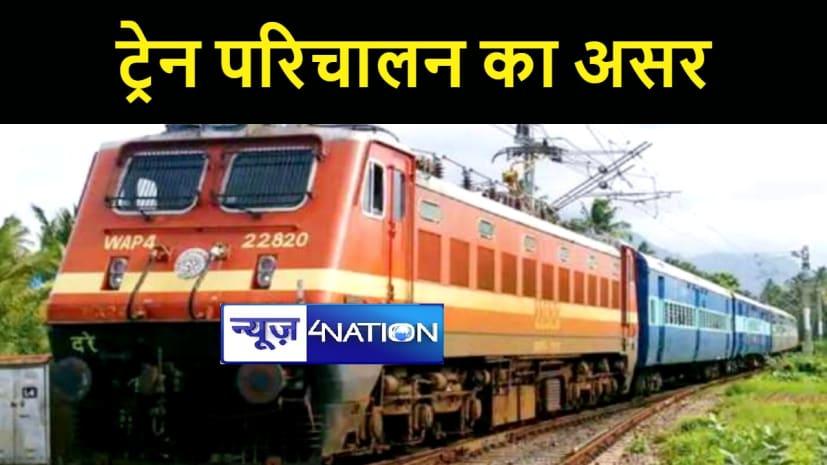 भारी बारिश के कारण मालदा मंडल में ट्रेनों के परिचालन पर असर,राजेंद्रनगर टर्मिनल-बांका स्पेशल सहित कई ट्रेनें रद्द