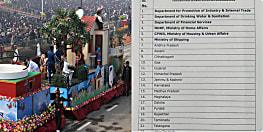 रक्षा मंत्रालय ने गणतंत्र दिवस परेड में शामिल झांकियों की जारी की लिस्ट, बिहार को भी नहीं मिली जगह