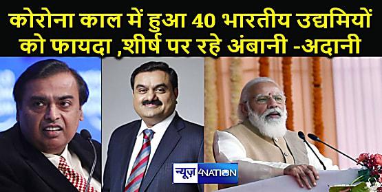 कोरोना महामारी के दौरान भारत में 40 उद्यमी को हुआ फायदा,बन गए अरबपति, सबसे ज्यादा बढ़ी अंबानी-अडाणी की संपत्ति