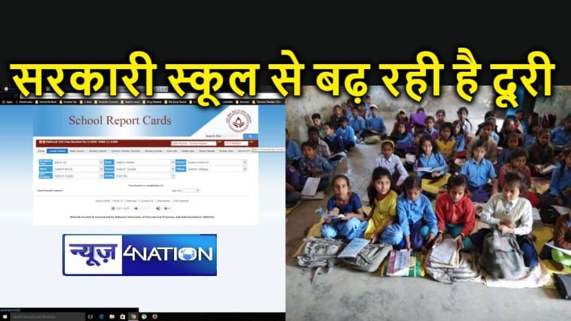 पांच साल में सरकारी स्कूलों में 40 लाख बच्चे हुए कम, अच्छी शिक्षा देने के लिए परिजनों का घट रहा विश्वास