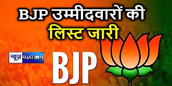 बिहार BJP ने 46 उम्मीदवारों की जारी की सूची, देखें पूरी लिस्ट.....