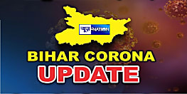 बिहार में अनकंट्रोल हो रहा कोरोना, बीते 24 घंटे में मिले 1369 नए संक्रमित मरीज