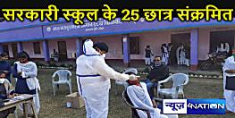 स्कूल खुलने का साइड इफैक्ट, सरकारी स्कूल में 25 बच्चे मिले कोरोना पॉजिटिव, इसी जिले में मिला था प्रदेश का पहला मरीज