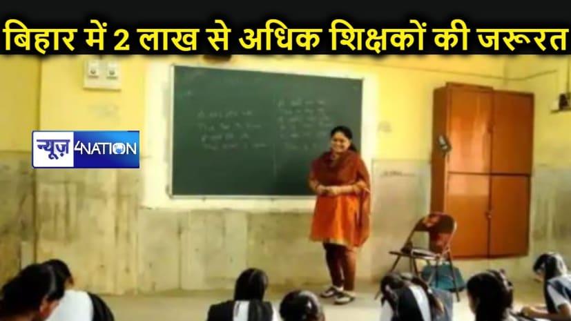बिहार के 3700 स्कूलों में पढ़ाई भगवान भरोसे, मात्र एक शिक्षक ही है; 2 लाख 22 हजार से अधिक टीचरों की जरूरत
