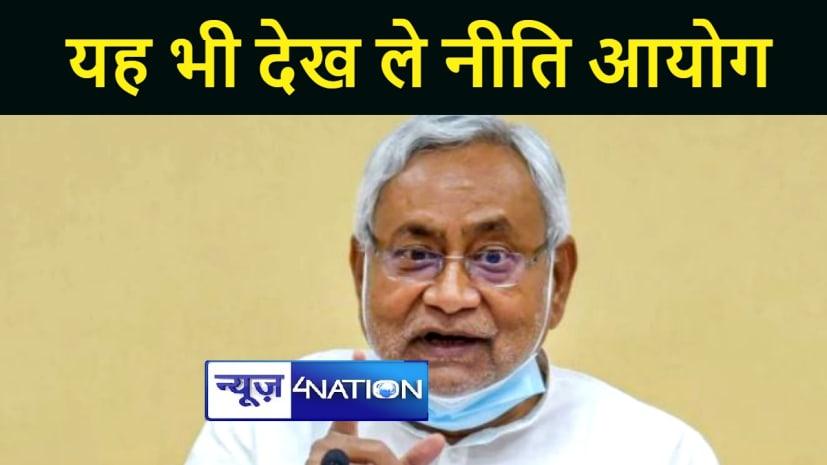 विकास में फिसड्डी बिहार: नीति आयोग की रिपोर्ट के बाद सामने आये CM नीतीश,जानें क्या कहा....