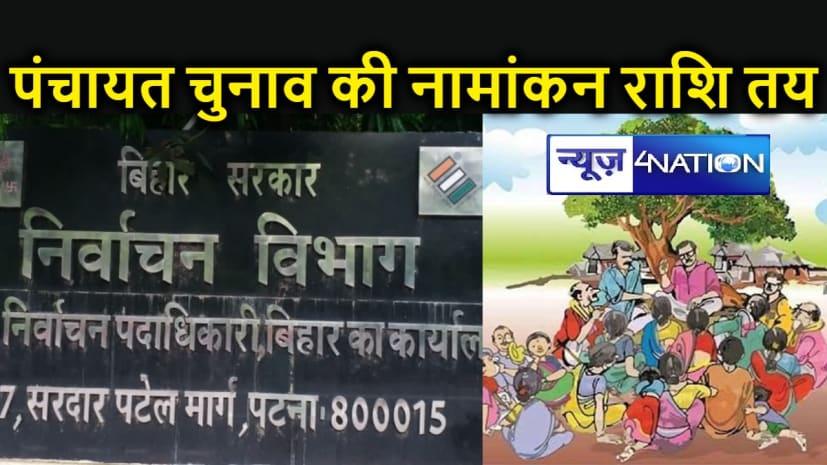 बिहार में पंचायत चुनाव लड़ना है, तो नामांकन के लिए जमा करने होंगे इतने रुपए, निर्वाचन आयोग ने तय की राशि