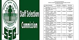 SSC ने जारी किया 2020-21 का कैलेंडर, 15 माह में 20 भर्ती परीक्षाओं का होगा आयोजन, देखे पूरी लिस्ट