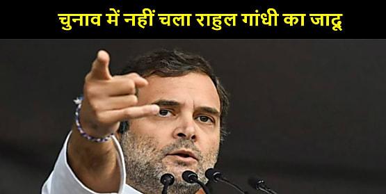 बिहार विधानसभा चुनाव में नहीं चला राहुल गांधी का जादू... 52 क्षेत्रों में चुनावी सभा में से 42 हार रहा महागठबंधन...