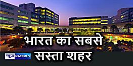 दुनिया में सबसे सस्ते हैं भारत के ये दो शहर, यहां बसना है बहुत ही आसान, जानिए डिटेल्स....