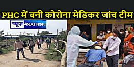 Bihar Corona Update : सभी 533 PHC में कोरोना जांच के लिए बनाई गई मेडिकल टीम, सड़क मार्ग से गांव आनेवाले हर व्यक्ति की होगी निगरानी