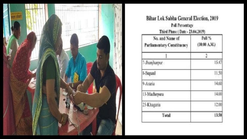 बिहार के 5 लोकसभा सीटों पर वोटिंग जारी, सुबह दस बजे तक 13.58 फीसदी हुआ मतदान