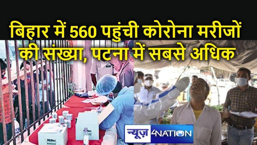 Bihar Corona Update : 38 में से 21 जिलों में मिले नए कोरोना मरीज, लगातार बढ़ रही है संक्रमितों की संख्या