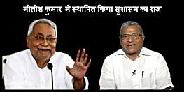 नीतीश कुमार ने राज्य में पुन: स्थापित किया कार्य संस्कृति, आज बिहार सफलता का रच रहा नया आयाम : हरिवंश