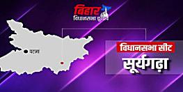 कभी सीपीआई का गढ़ रह चुके सूर्यगढा विधानसभा चुनाव में बाहुबली से नेता बने और नीतीश के चाणक्य की प्रतिष्ठा दांव पर