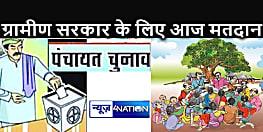पंचायत चुनाव के पहले चरण की वोटिंग आज ग्रामीण सरकार के लिए दांव पर होगी 15 हजार से ज्यादा प्रत्याशियों की किस्मत