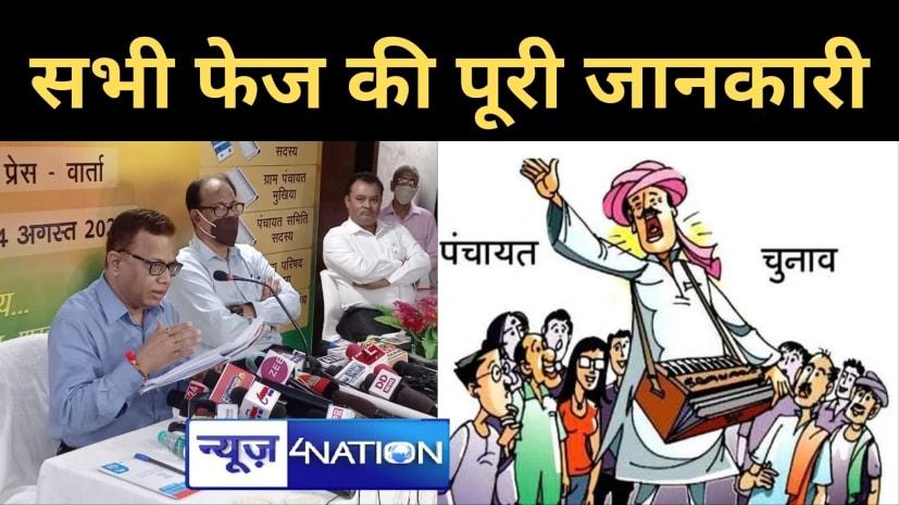 बिहार में 11 चरण में चुनावः जानें किस ब्लॉक में कब होंगे चुनाव, सभी फेज की पूरी जानकारी एक साथ यहां पढ़ें...