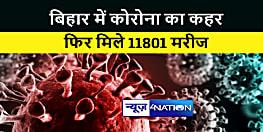 बिहार में कोरोना का कहर जारी, फिर मिले 11801 नए मामले, एक्टिव मरीजों की संख्या 90 हज़ार के करीब