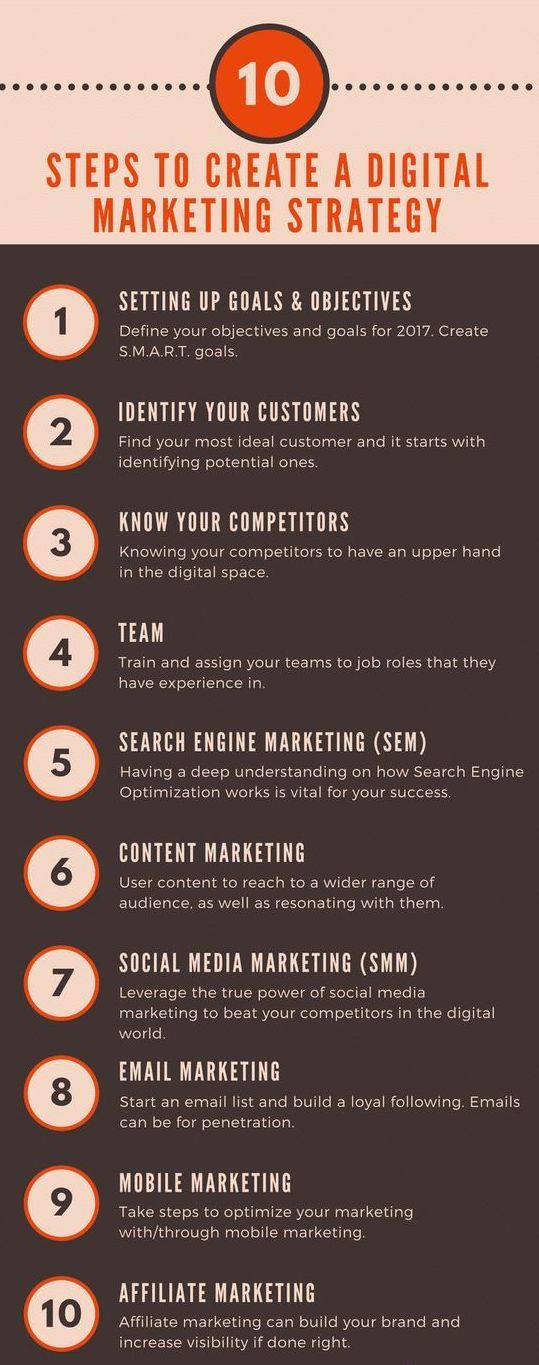 Top 10 digital marketing companies in pune