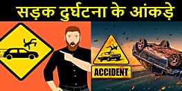 जानिए बिहार में 2015 से लेकर 2019  में कितने रोड एक्सीडेंट हुए और कितने लोगों की मौत हुई