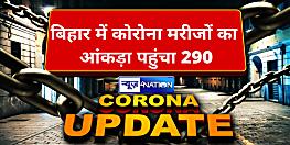 बिहार में लगातार बढ़ रहा है कोरोना का कहर, मुंगरे में मिले 13 पॉजिटिव, आंकड़ा पहुंचा 290