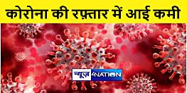 बिहार में कोरोना की रफ़्तार में आई कमी, केवल नौ जिलों में मिले एक सौ से अधिक नए मरीज