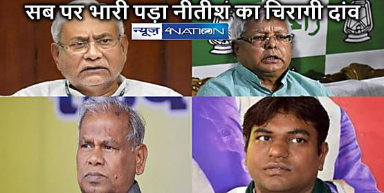 BIHAR NEWS: नीतीश का केवल एक तीर और सब हो गये चारों खाने चित्त, हमेशा बयान देने वालों ने भी साधी चुप्पी