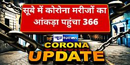 बिहार में तेजी से फैल रहा है अब कोरोना, आंकड़ा पहुंचा 366, सीतामढ़ी का शख्स मिला पॉजिटिव
