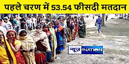 बिहार विधानसभा का पहले चरण का चुनाव सम्पन्न, 53.54 फीसदी हुआ मतदान