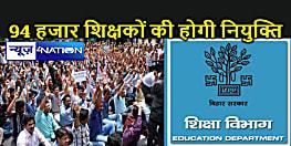 25 दिनों में होगी 94 हजार शिक्षकों की नियुक्ति, CM नीतीश का आदेश- नियोजन प्रक्रिया में बरती जाए पारदर्शिता
