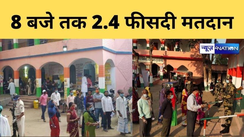 बिहार विधान सभा चुनाव की वोटिंग जारी, जानिए पहले घंटे में कितना फीसदी हुआ मतदान.....