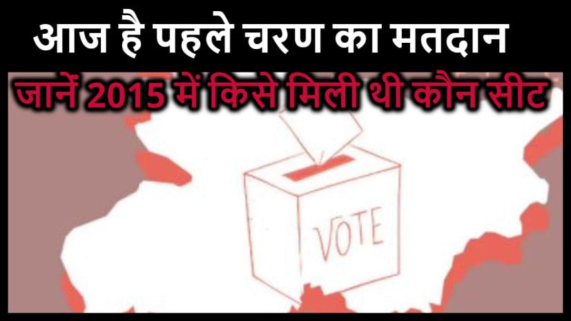 बिहार में पहले चरण में 71 सीटों पर वोटिंग, जानें 2015 में किस पार्टी के पास थी कौन-सी सीट