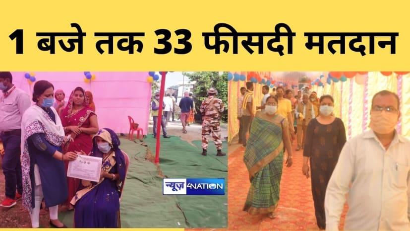 बिहार में शांतिपूर्ण चल रहा मतदान, जानिए दोपहर 1 बजे तक कितनी हुई वोटिंग....
