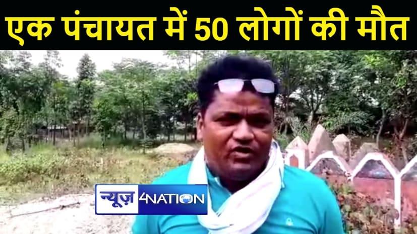 तेजस्वी के क्षेत्र के इस पंचायत में एक महीने में कोरोना से 50 लोगों की मौत, मुखिया पति ने कहा नेता प्रतिपक्ष देखने तक नहीं आये