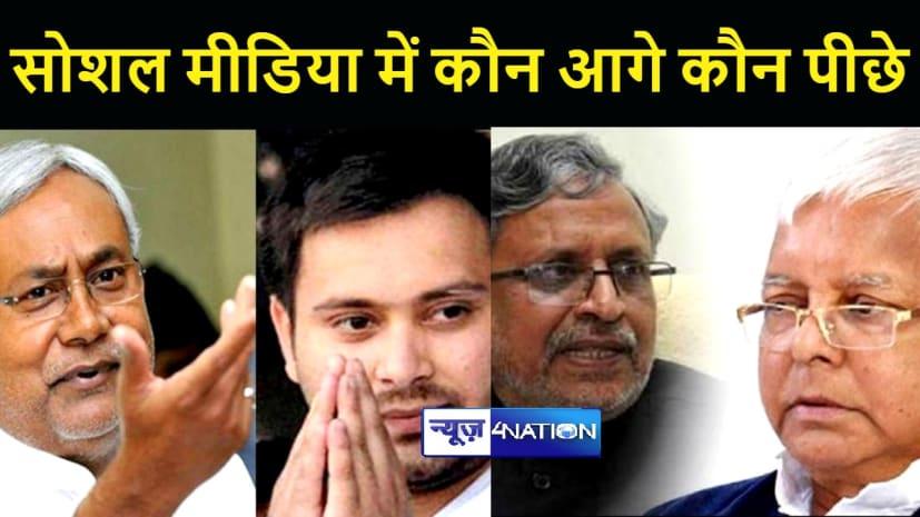 बिहार में राजनीति की वर्चुअल दुनिया, कहीं नीतीश को तेजस्वी ने पछाड़ा तो कहीं चिराग से आगे निकले पप्पू, पढ़िए पूरी खबर