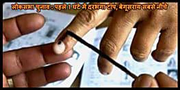 बिहार के 5 लोकसभा सीटों पर वोटिंग जारी, पहले 1 घंटे में दरभंगा टॉप बेगूसराय सबसे नीचे