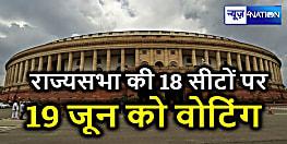 राज्यसभा की 18 सीटों के लिए 19 जून को होगा मतदान, चुनाव आयोग ने किया ऐलान