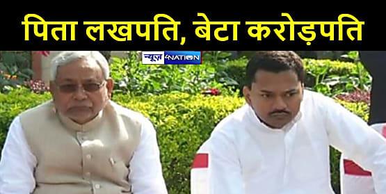 मुख्यमंत्री समेत अन्य मंत्रियों ने जारी की अपनी संपत्ति, बेटे निशांत के पास नीतीश से है अधिक संपत्ति