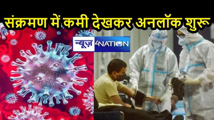 CORONA UPDATES IN INDIA: कोरोना संक्रमण की पीक पार, 24 दिन में 63% मामले कम हुए, 2 लाख से कम नए मरीजों की पुष्टि